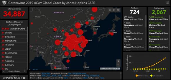 Tracking the Wuhan Coronavirus