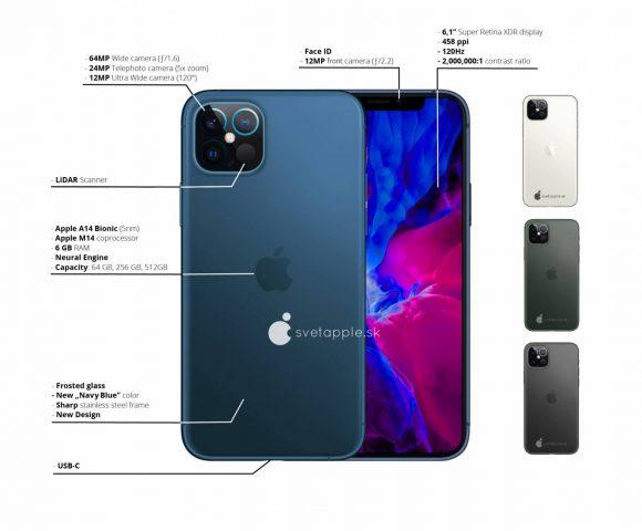 iPhone12pro concept svetapple spec