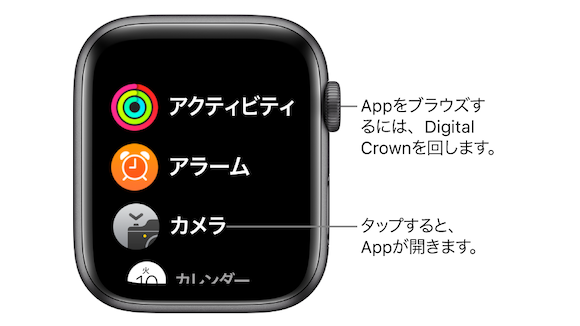 Apple Watch リスト表示