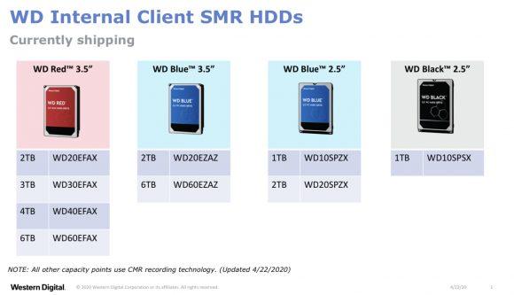 Western Digital HDD lineup