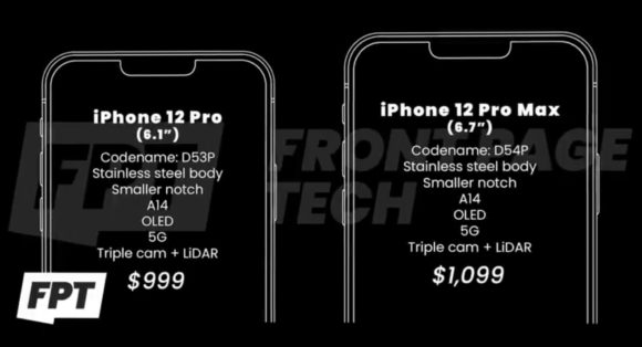 iPhone12 pro price
