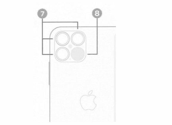 iPhone12 カメラ ConceptsiPhone