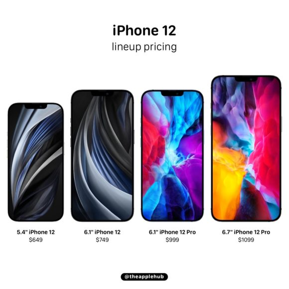 iPhone12 lineup