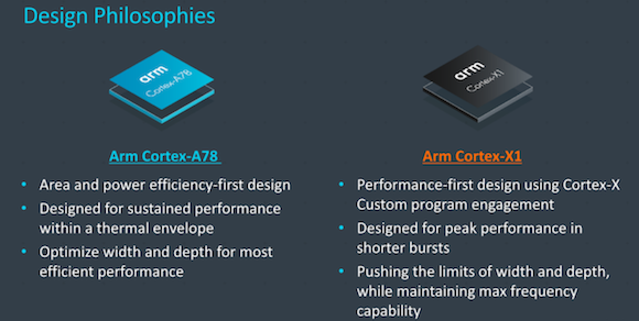 ARM 2021 new architecture 2