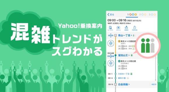 Yahoo!乗換案内の混雑トレンド機能