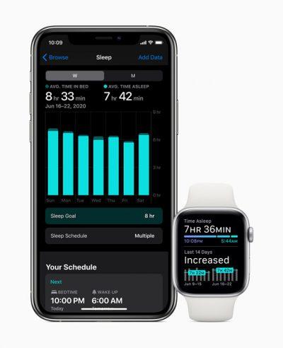 Apple-watch-watchos7_sleep-health-app_06222020_inline.jpg.medium