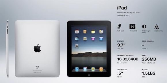 History of iPad_01