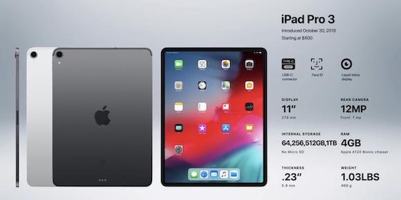 History of iPad_017