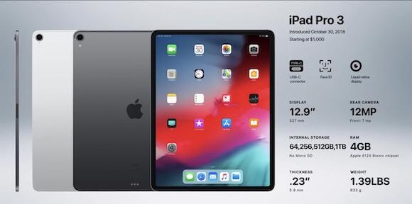 History of iPad_018