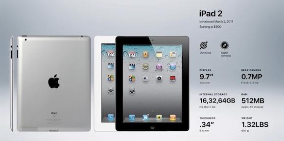 History of iPad_02