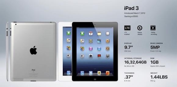 History of iPad_03