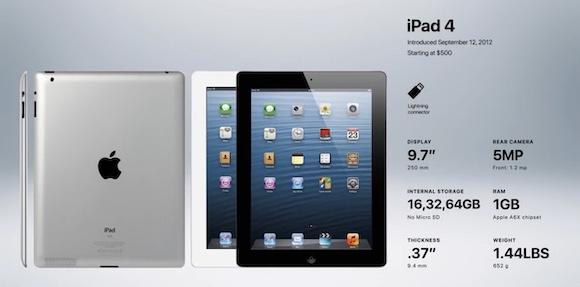 History of iPad_04