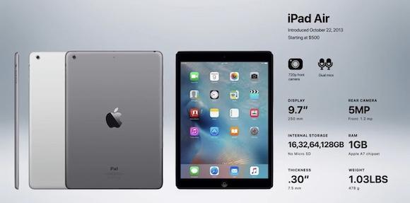 History of iPad_05