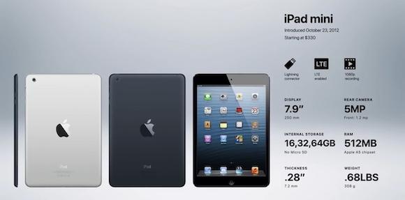 History of iPad_06