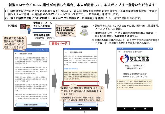 厚生労働省 新型コロナウイルス接触確認アプリ 概要