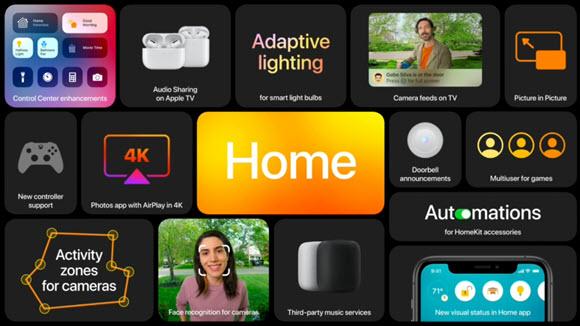 WWDC 2020 tvOS14 Home