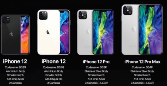 iPhone12 general spec