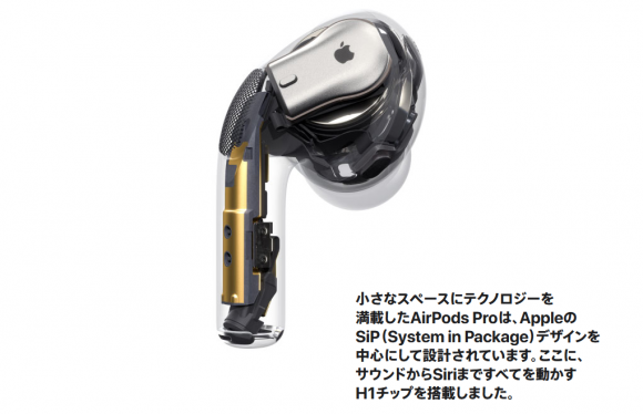 AirPods Pro SiP