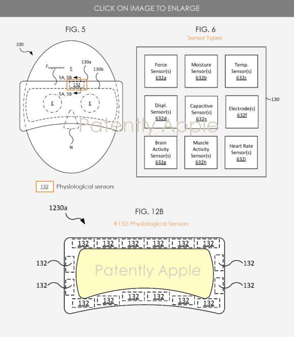 Apple Glass EEG