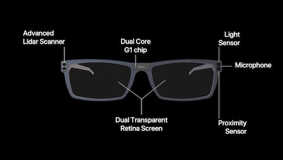 Apple Glass Appleメガネ コンセプト