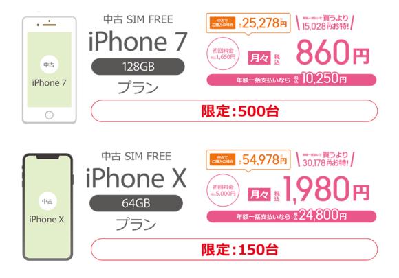 Rental iphone sofmap