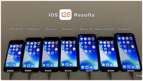 iAppleBytes iOS13.6 バッテリーテスト