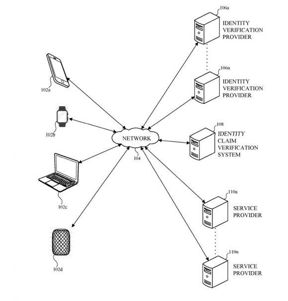 iPhone ID Patent