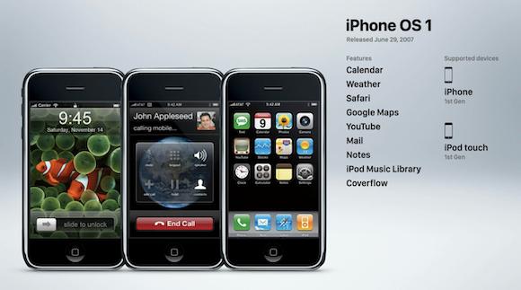 iPhone OS_iOS_1