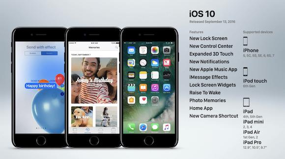 iPhone OS_iOS_10