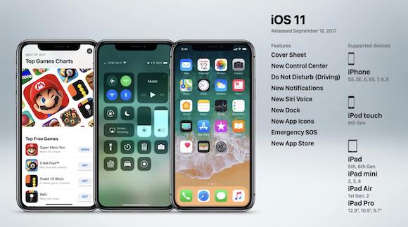 iPhone OS_iOS_11