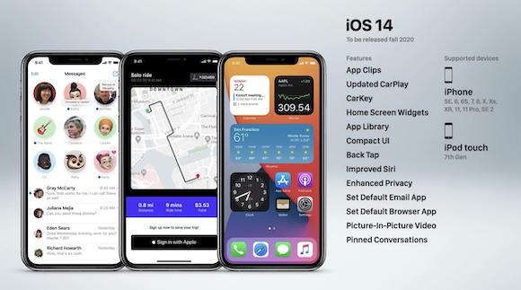 iPhone OS_iOS_14