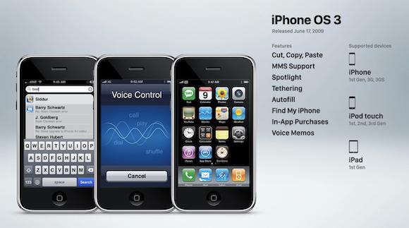 iPhone OS_iOS_3