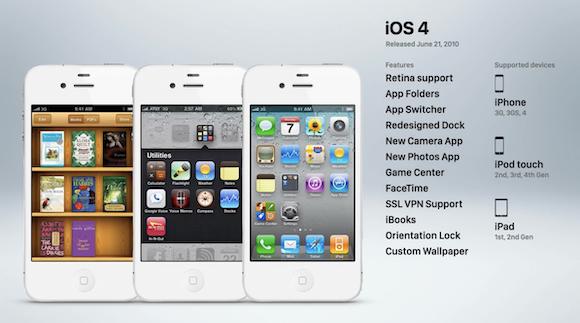 iPhone OS_iOS_4