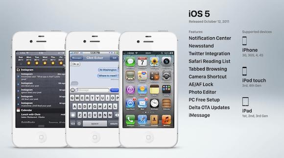 iPhone OS_iOS_5