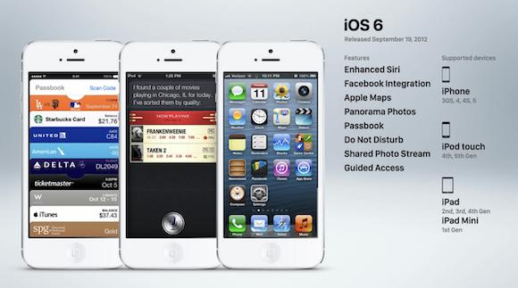 iPhone OS_iOS_6