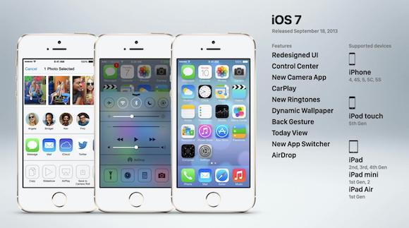iPhone OS_iOS_7