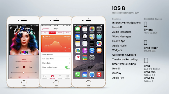 iPhone OS_iOS_8