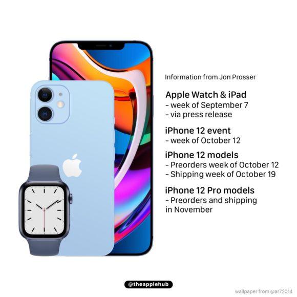 iPhone12 AW6 iPad