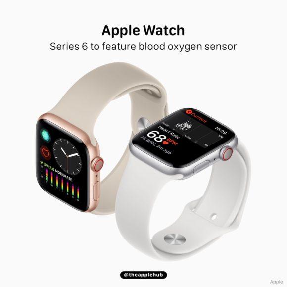 Apple Watch Series 6 SpO2