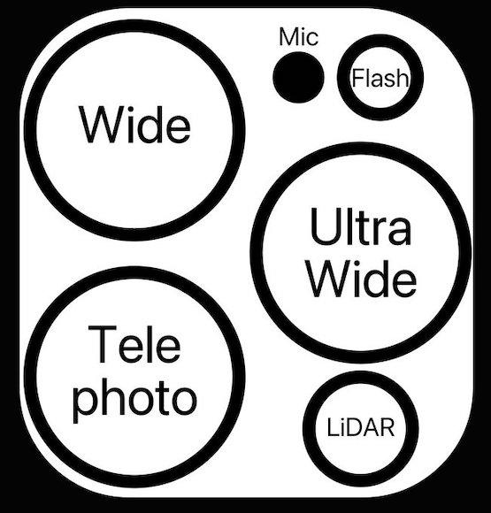 iPhone12 カメラ レイアウト
