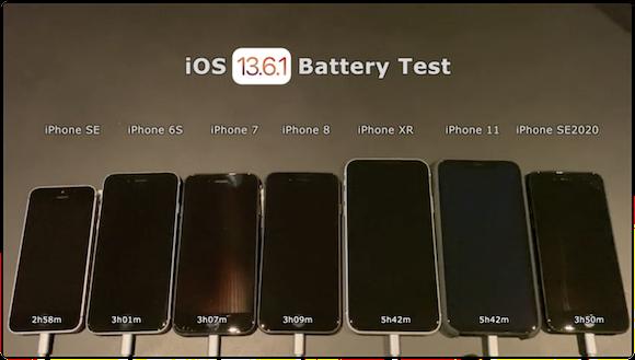 iAppleBytes iOS13.6.1 バッテリーテスト