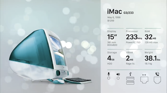 iMac Evolution_01