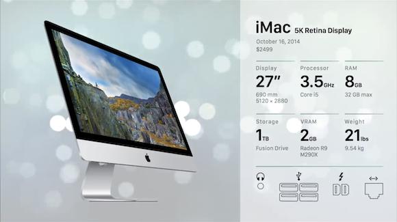 iMac Evolution_010