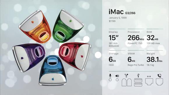 iMac Evolution_02