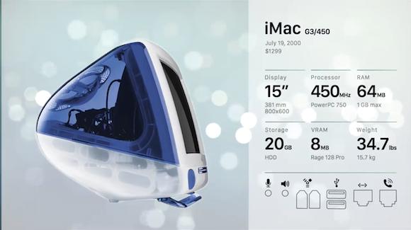 iMac Evolution_03