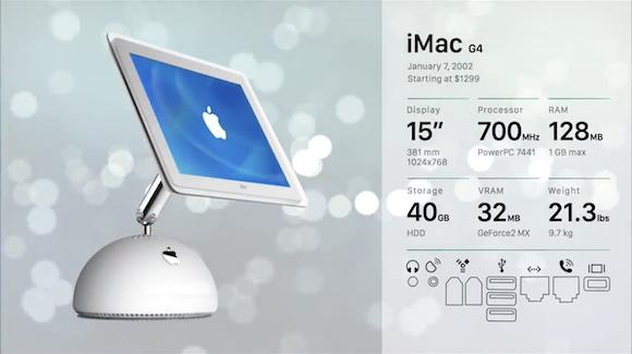 iMac Evolution_04