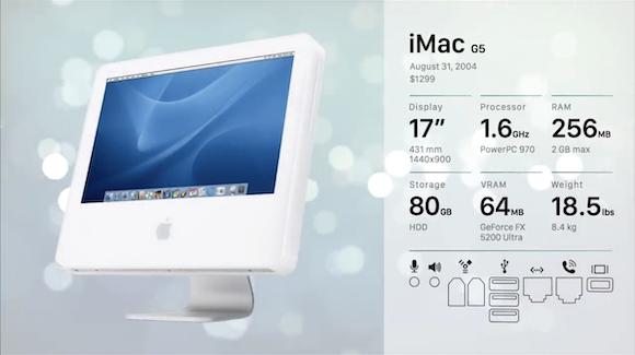 iMac Evolution_05