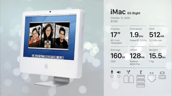 iMac Evolution_06