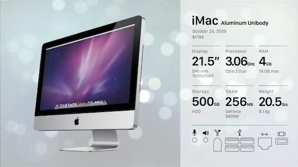 iMac Evolution_08