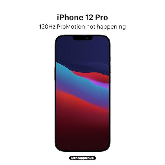 iPhone12 120Hz